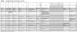 Download PDF UML tool list (Englisch/English)