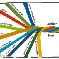 Master Software Engineering Leadership