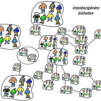 Internet der Dinge, Industrie 4.0 und Systems Engineering