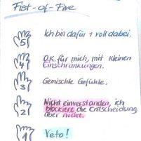 """Entscheidungen in der Gruppe mit """"Fist to Five"""""""