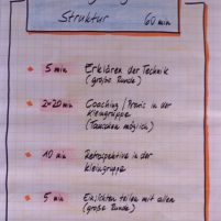 Erstes Coach Retreat in Hamburg