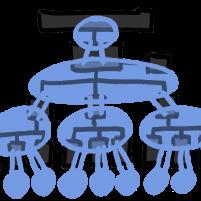 Das soziokratische Kreismodell und Selbstorganisation bei oose