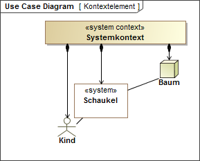 Use_Case_Diagram__Kontextelement