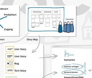 Use Case 2.0 imd Story Maps