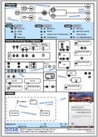 BPMN 2.0-Notationsübersicht