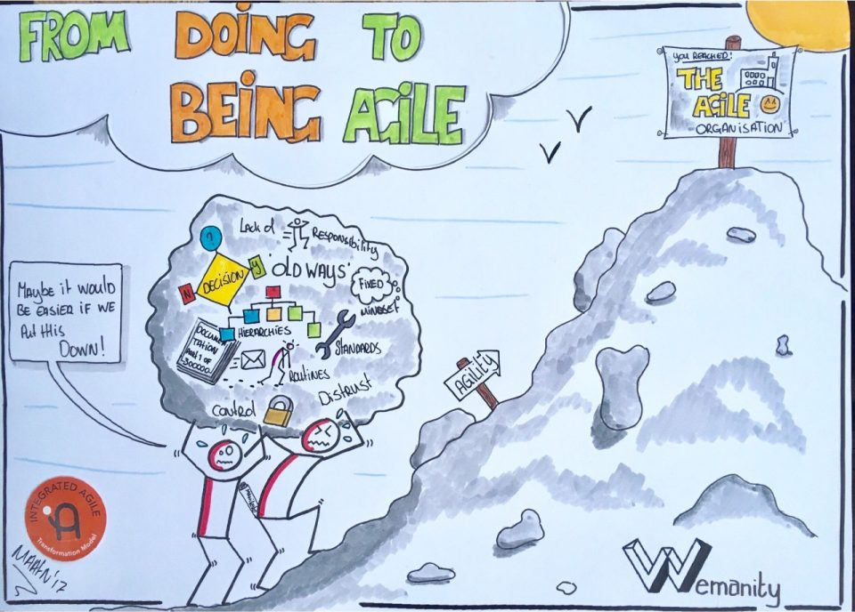 From Doing to Being Agile