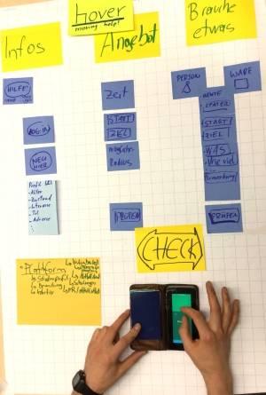 Design Thinking, Systems Engineering Leadership